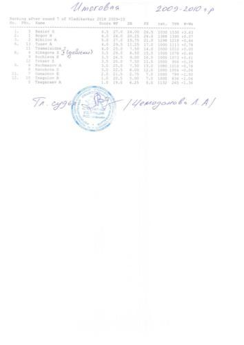 Итоговоя таблицы с подписями главного судьи и печатями 005
