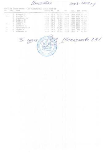 Итоговоя таблицы с подписями главного судьи и печатями 002