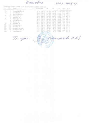 Итоговоя таблицы с подписями главного судьи и печатями 004